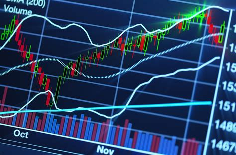 Building Your Own Technical Analysis Tool