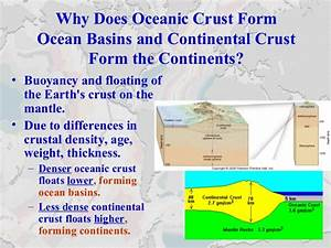 ektalks plate tectonics continental drift radio isotope With which describes the composition of the ocean floor