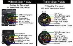 2013 Chevy Light Wiring Color by Brakes Lock Up On Trailer When Plugged Into 2015 Chevy