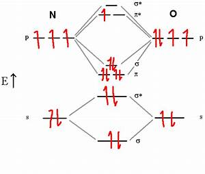 What Sp Hybridizations Do Nitrogen And Oxygen Have In No