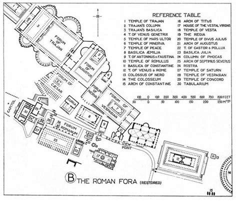 plan forum romanum rom helptourists  rome