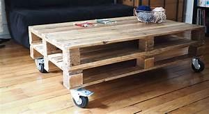 Table En Palette : comment faire une table basse avec des palettes ~ Melissatoandfro.com Idées de Décoration