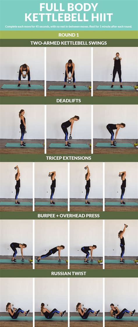 kettlebell hiit body workouts cardio workout minute tabata strength entire routines training challenge fitness weight