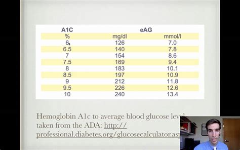hemoglobin ac conversion table brokeasshomecom