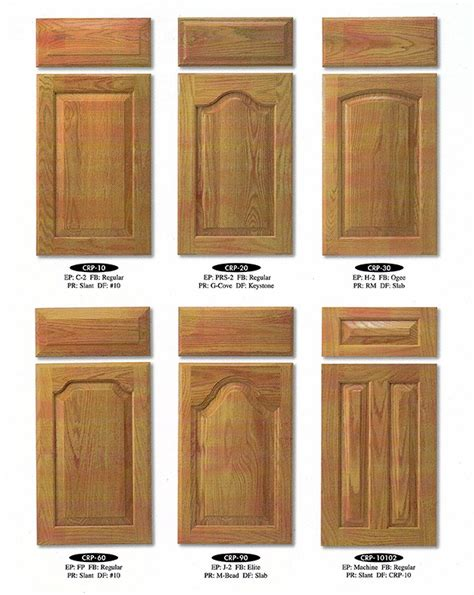 how to design a kitchen cabinet cabinet doors