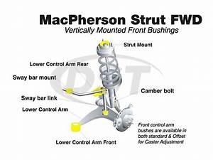 Steering Rack Bushings - Scion Frs