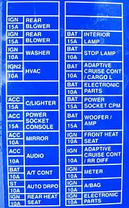Nissan Vanette 1999 Fuse Box  Block Circuit Breaker Diagram