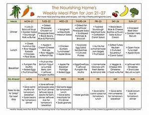 Meal planning basics for beginners i don39t use a template for Two week meal plan template
