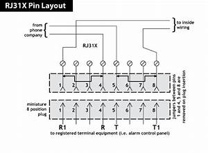 Construct Pro 1 X 6 Telephone Module With Rj31 Jack