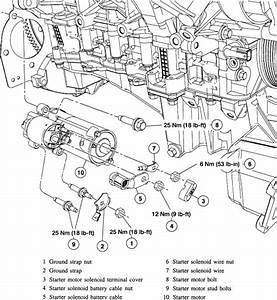 Lincoln Ls Questions
