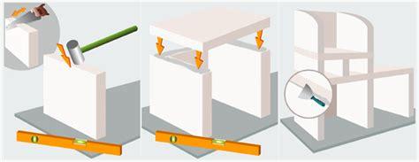 fabriquer sa cuisine en beton cellulaire fabriquer sa cuisine en beton cellulaire evtod