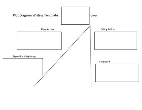 Plot Diagram Template Template Free Plot Diagram Template Plot