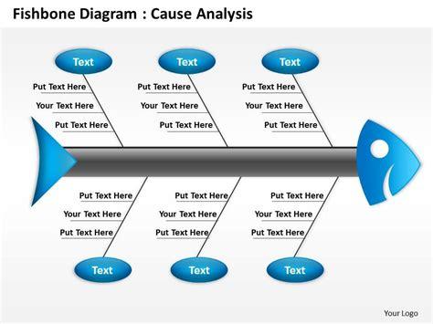 fishbone diagram template powerpoint fishbone diagram cause analysis powerpoint slides presentation diagrams templates presentation