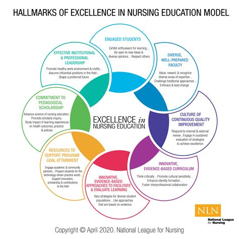 hallmarks  excellence