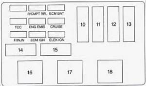 Chevrolet Monte Carlo  1995   U2013 Fuse Box Diagram