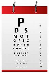 10 Foot Vision Chart Vsp Blog What Is Visual Acuity