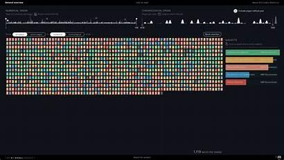 Visualization Visualizations Interactive Codex Visual Tool Atlanticus