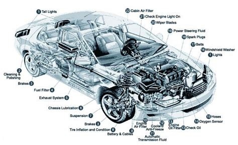 car parts diagrams to print diagram site