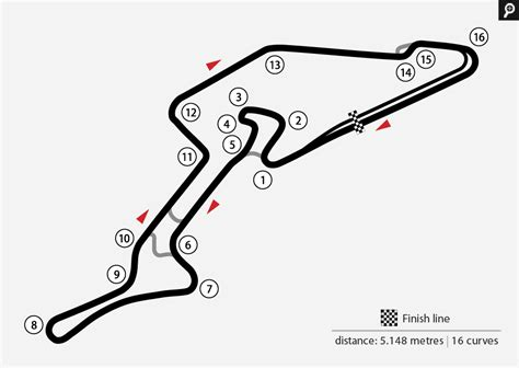Nuremberg Track Record by Tracing The History Of F1 Track Redesigns Nurburgring