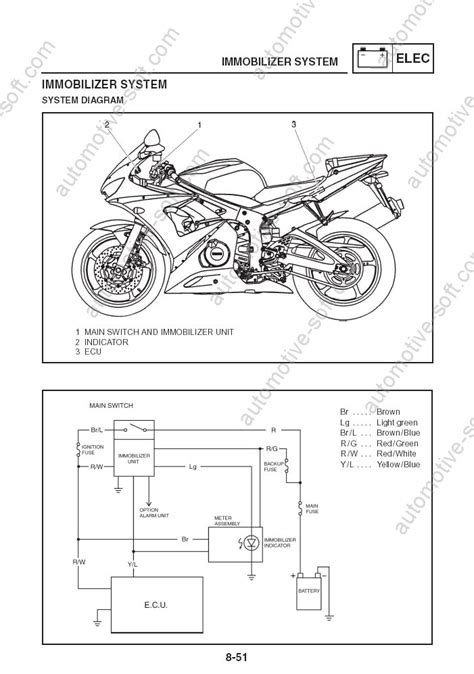 yamaha motorcycle service and repair manual electrical wiring diagrams yamaha moto yzf r1 f2s