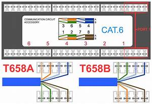 Ethernet Wiring Diagram 568b