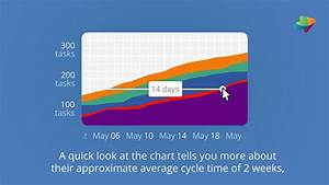 Cumulative Flow Diagram  Cfd  Explained In Two Minutes