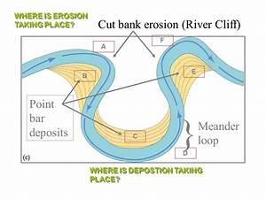 The Middle and Lower Course of a River - ppt video online ...