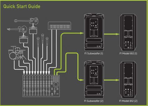 Filef1 Quick Start Guidepng  Bose Pro Portable Pa