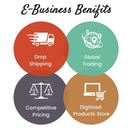 E-Commerce Design and Development Services in Delhi, NCR ...