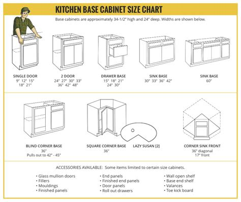 standard kitchen cabinet widths kitchen base cabinet size chart builders surplus 5764