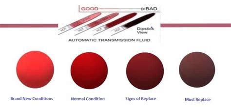 What Color Is Transmission Fluid