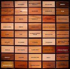 How To Tell Wood Types Cut The Wood