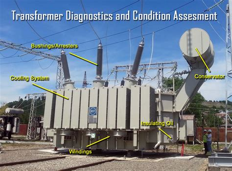 electrical tests  current transformers explained