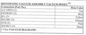1998 Gmc Safari - Heater  Ac Actuator Question