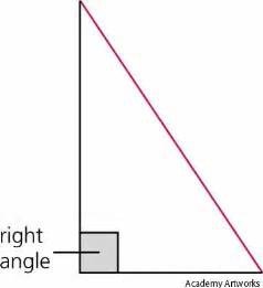 Right Angle Definition