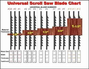 Universal Scroll Saw Blade Chart DIY Pinterest