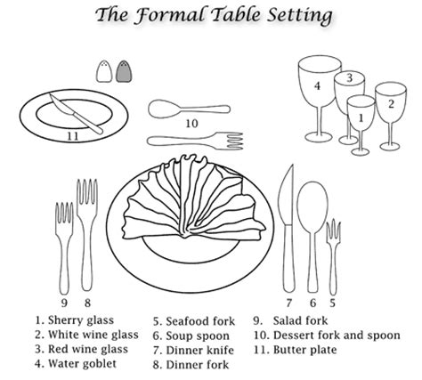 dining table formal dining table etiquette dining table etiquette dining table settings