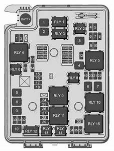 Chevrolet Sonic  2017   U2013 Fuse Box Diagram