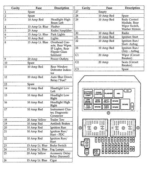 1992 Jeep Fuse Box Diagram by 1992 Jeep Laredo Fuse Box Wiring Diagram Schematics