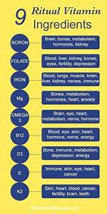 Why Are  Vitamins And Minerals Good For You  Best