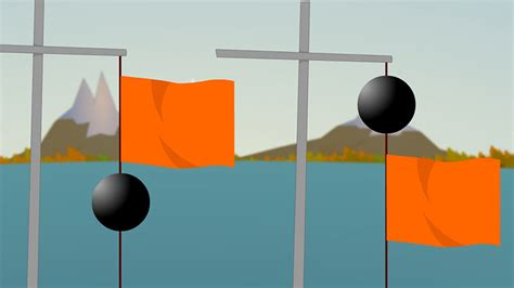 Why Are Boat Flags Red by Recognized Distress Signals For Boaters Ace Boater