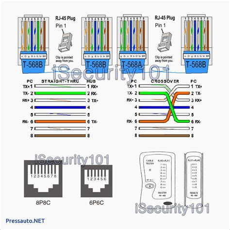 cat6 cable wiring diagram rj45 pinout wiring diagrams for