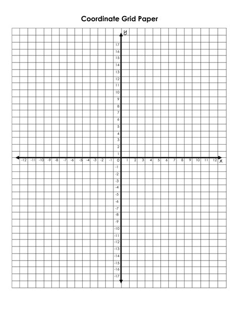 Blank Graph 20x20  World Of Printable And Chart