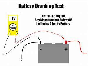 Unmarked Car Battery Terminals  Beginners Guide With