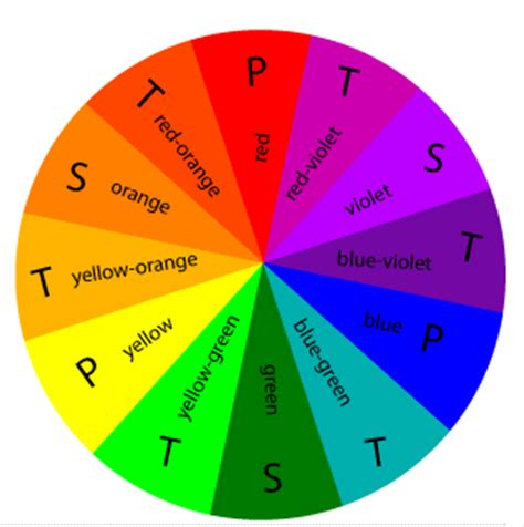 definition of color what is a tonal color definition quora
