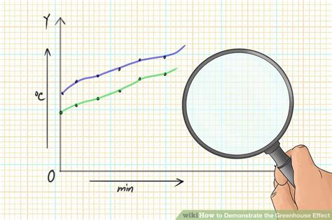 demonstrate  greenhouse effect  steps