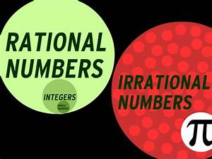 Rational And Irrational Numbers Lesson Plans And Lesson