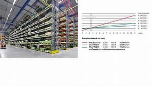 Hallenbeleuchtung Berechnen : led industrie und hallenbeleuchtung zumtobel ~ Themetempest.com Abrechnung