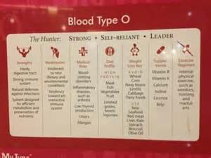 O Positive Blood Type Food List
