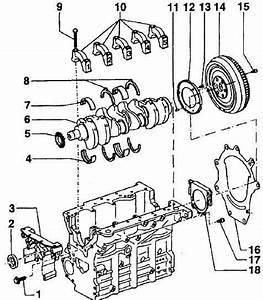 Skoda Octavia Engine Diagram    Engine 1 9 Tdi    Engine